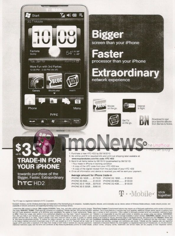 HTC HD2 - iPhone Trade-In Details